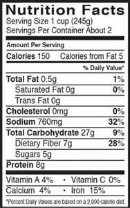 nutrition, weight loss, calories